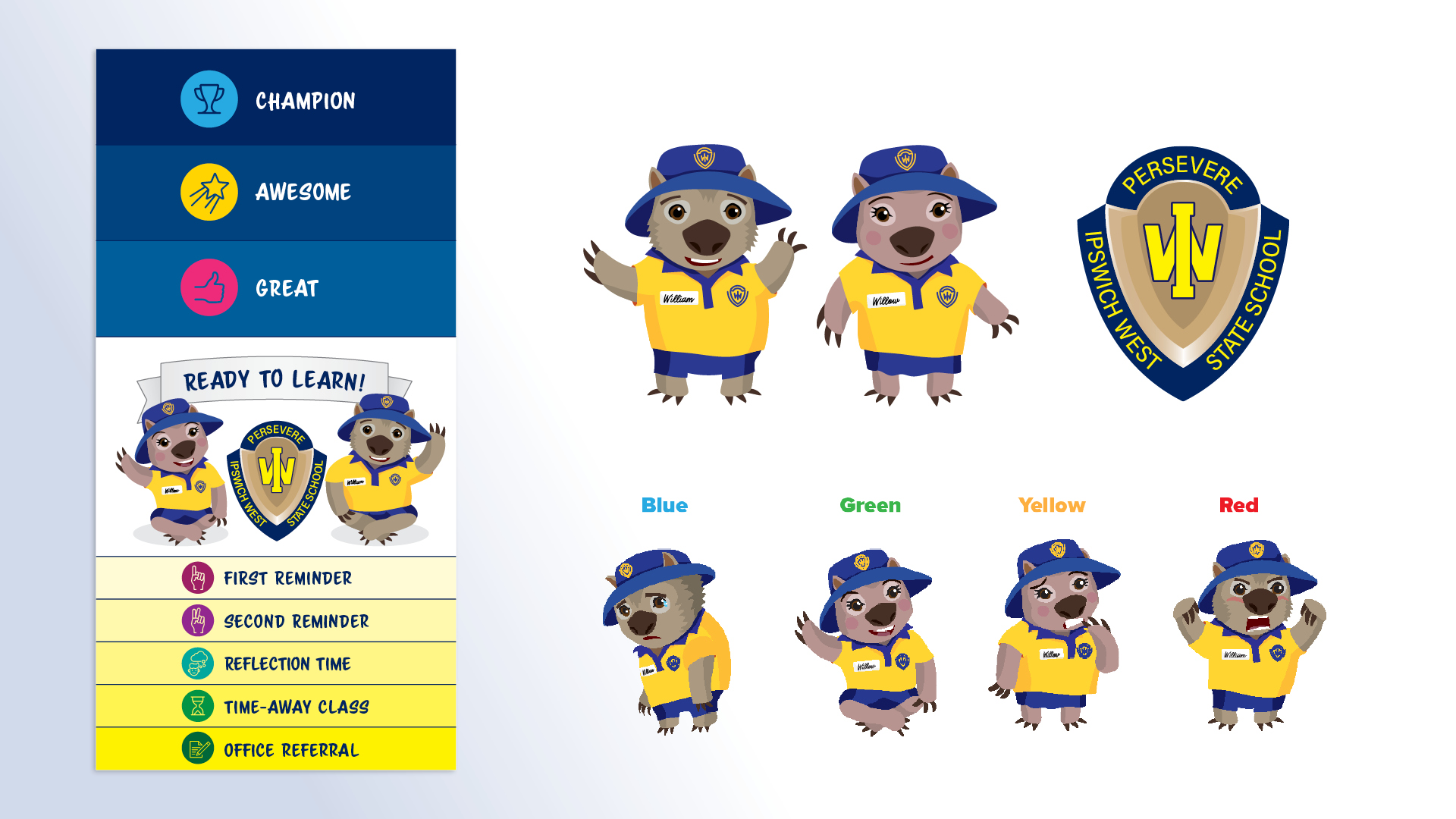Ipswich West State School character designs